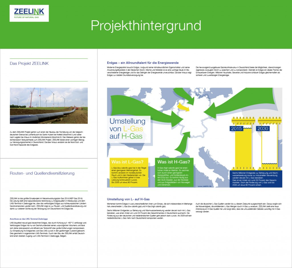Themeninsel Projekthintergrund I
